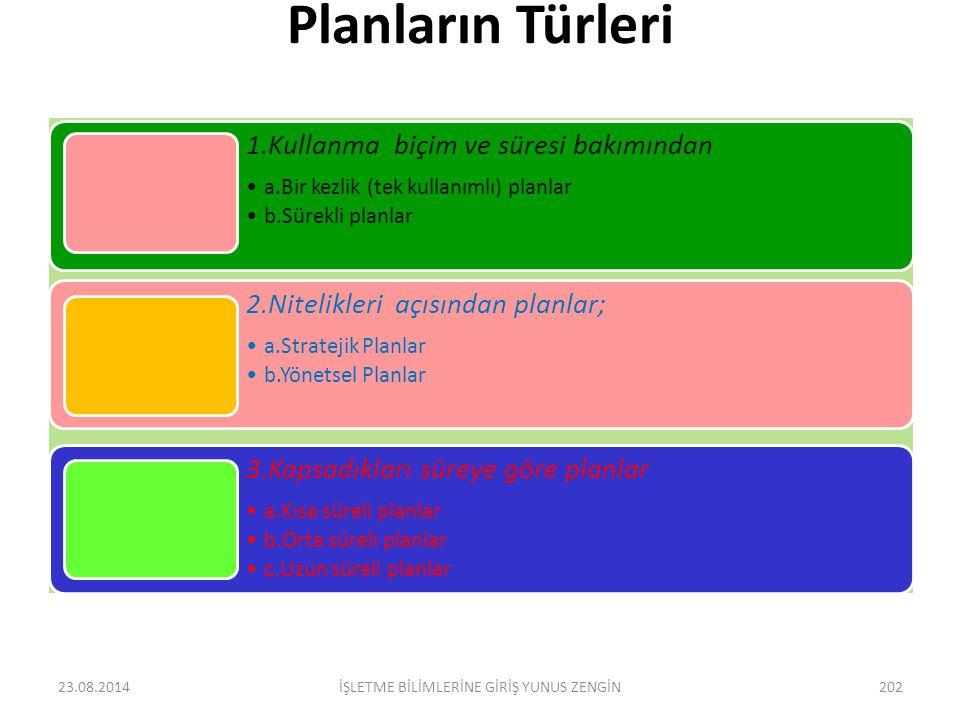 Planlamanın Başlıca Safhaları 1.Amaçların Saptanması 2.Ön görülen ve Temel Varsayımlar 3.Seçeneklerin Saptanması 4. Kararın Verilmesi Planlamanın Özel