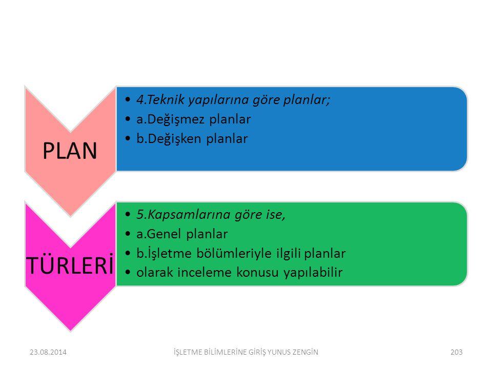 Planların Türleri 1.Kullanma biçim ve süresi bakımından a.Bir kezlik (tek kullanımlı) planlar b.Sürekli planlar 2.Nitelikleri açısından planlar; a.Str