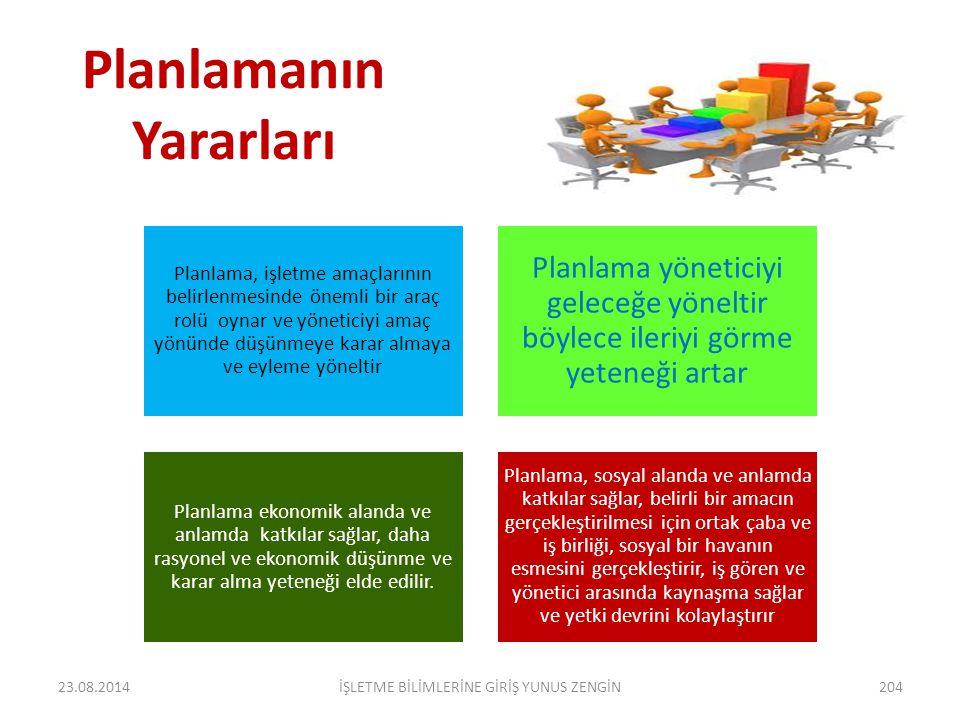 PLAN 4.Teknik yapılarına göre planlar; a.Değişmez planlar b.Değişken planlar TÜRLERİ 5.Kapsamlarına göre ise, a.Genel planlar b.İşletme bölümleriyle i