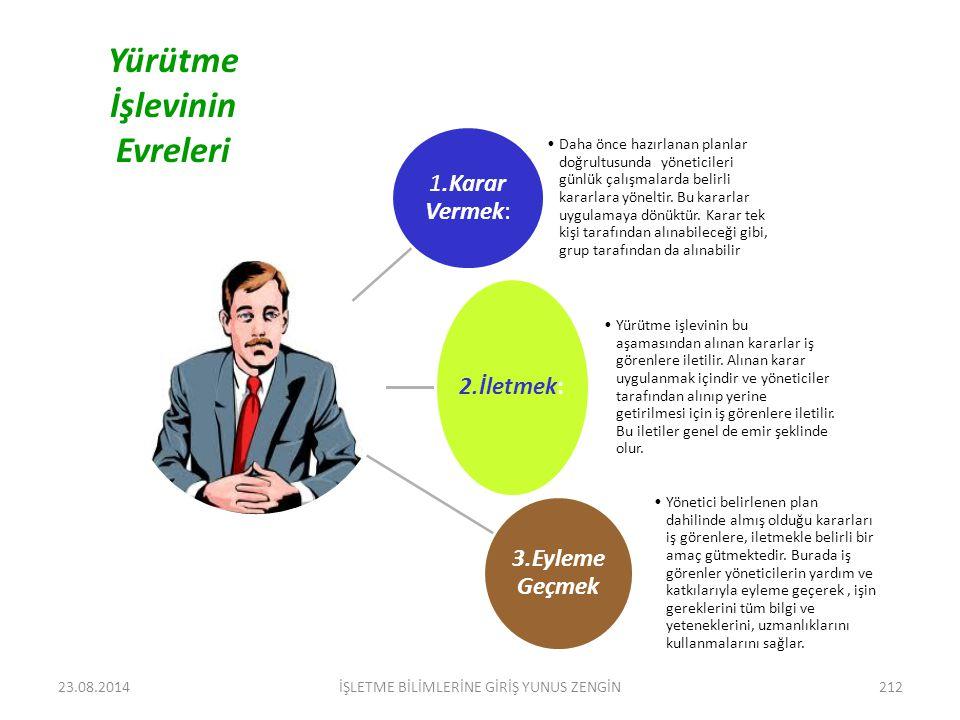 3-YÖNELTME Yönetimin temel fonksiyonlarının en karmaşık nitelikte olanlardan biri, yürütme yada önderlik etmedir. Bu fonksiyonda başarılı olabilmek iç