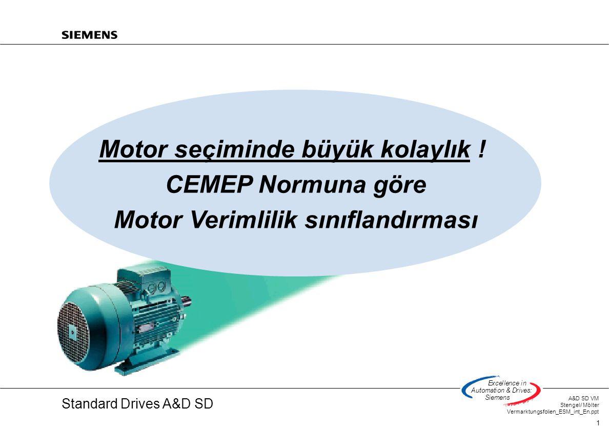 Standard Drives A&D SD A&D SD VM Stengel/ Mölter Vermarktungsfolien_ESM_int_En.ppt 17.08.00 2 Excellencein Automation&Drives: Siemens Motor verimlilik sınıfları – Motor seçiminde büyük kolaylık Müşteriler için motor seçiminde büyük bir klavuz: Bir zamanlar sadece çamaşır makinesi ve buzdolabı gibi elektrikli ev aletlerinde ele alınan verimlilik ve verimlilik sınıfı olgusu, artık günümüzde elektrik motorları teknolojisinde ve seçiminde de rol oynamaya başlamıştır.