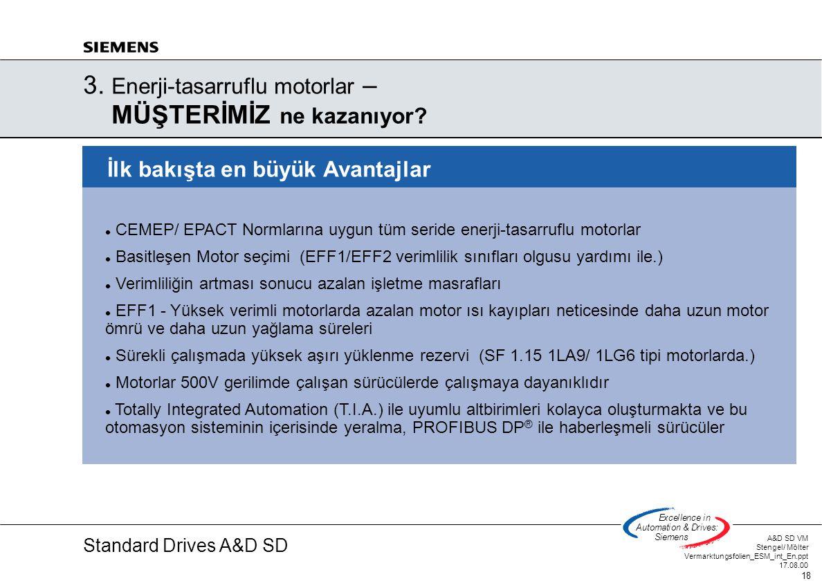 Standard Drives A&D SD A&D SD VM Stengel/ Mölter Vermarktungsfolien_ESM_int_En.ppt 17.08.00 18 Excellencein Automation&Drives: Siemens 3. Enerji-tasar