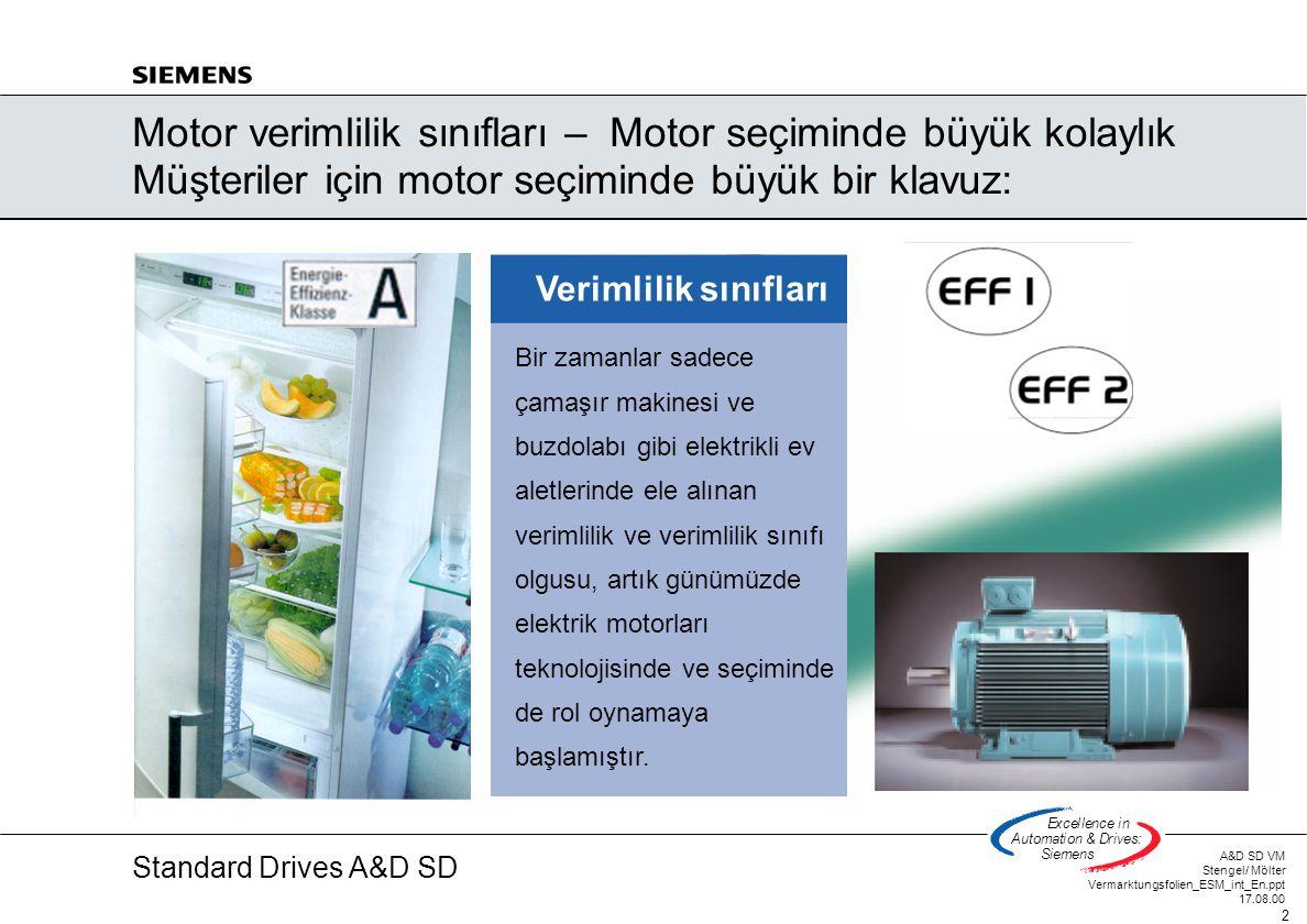 Standard Drives A&D SD A&D SD VM Stengel/ Mölter Vermarktungsfolien_ESM_int_En.ppt 17.08.00 3 Excellencein Automation&Drives: Siemens EU projesi/ CEMEP: Verimlilik sınıflandırması 1.1.Altyapı 1.2.Verimlilik sınıflandırmasında ana amaçlar 1.3.Motor imalatçılarının sorumlulukları 1.4.CEMEP normuna göre verimlilik sınıflandırması Siemens: CEMEP Normuna göre verimlilik sınıflandırması 2.1.Örnek : Motor plakası 2.2.Örnek : Ambalaj üzerinde belirtme 2.3.Örnek : Katalog bilgisi 2.4.Tanımlama : Siemens enerji-tasarruflu motorlar 2.5.Değiştirme / yedekleme stratejisi : verimliliği tanıtılmamış tüm motorların yerine 2.6.Verimlilik sınıflarıyla uygunluk gösterecek ölçümlerin alınması : EFF2 /EFF1 2.7.Sonuç – Verimlilik sınıflarına uygunluk, 4-kutup 2.8.Sonuç – Verimlilik sınıflarına uygunluk, 2-kutup 2.9.Ürün yelpazesi (1) 2.10.Ürün yelpazesi - Grafiksel (2), İçerik: Verimlilik sınıflandırması