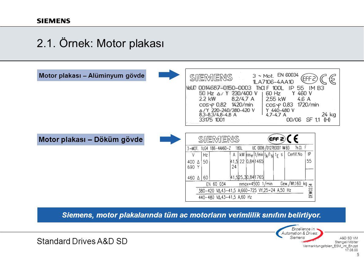 Standard Drives A&D SD A&D SD VM Stengel/ Mölter Vermarktungsfolien_ESM_int_En.ppt 17.08.00 5 Excellencein Automation&Drives: Siemens Motor plakası –