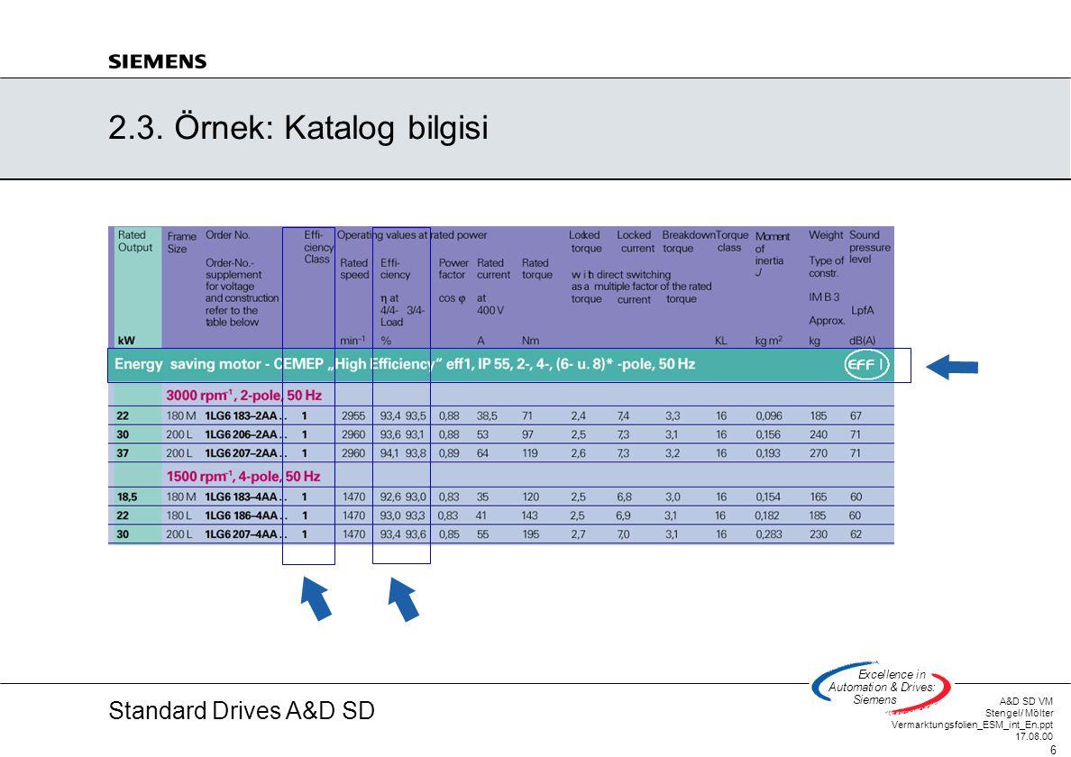 Standard Drives A&D SD A&D SD VM Stengel/ Mölter Vermarktungsfolien_ESM_int_En.ppt 17.08.00 6 Excellencein Automation&Drives: Siemens 2.3. Örnek: Kata