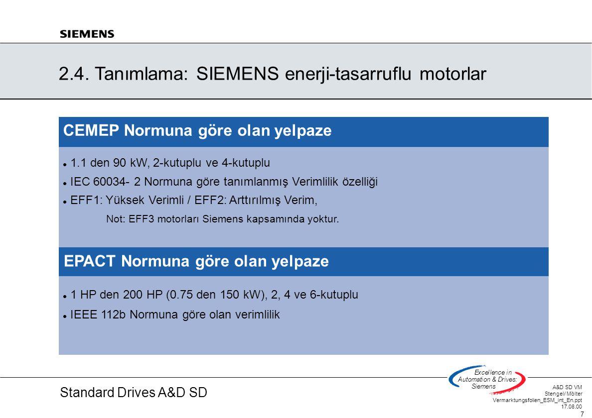 Standard Drives A&D SD A&D SD VM Stengel/ Mölter Vermarktungsfolien_ESM_int_En.ppt 17.08.00 7 Excellencein Automation&Drives: Siemens 2.4. Tanımlama: