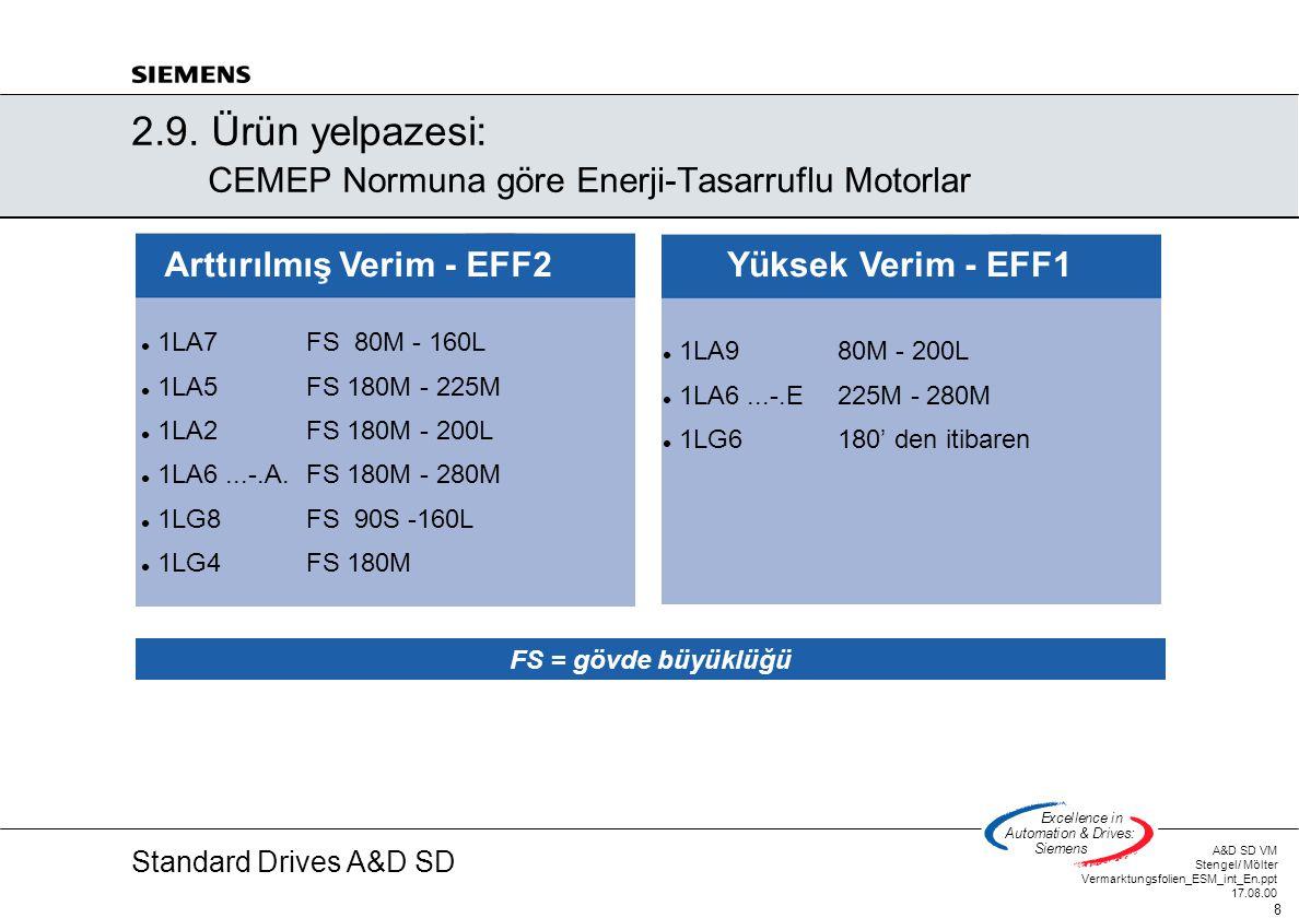 Standard Drives A&D SD A&D SD VM Stengel/ Mölter Vermarktungsfolien_ESM_int_En.ppt 17.08.00 8 Excellencein Automation&Drives: Siemens 2.9. Ürün yelpaz