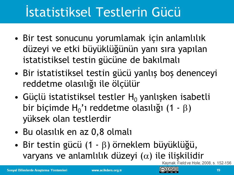 19Sosyal Bilimlerde Araştırma Yöntemleriwww.acikders.org.tr İstatistiksel Testlerin Gücü Bir test sonucunu yorumlamak için anlamlılık düzeyi ve etki büyüklüğünün yanı sıra yapılan istatistiksel testin gücüne de bakılmalı Bir istatistiksel testin gücü yanlış boş denenceyi reddetme olasılığı ile ölçülür Güçlü istatistiksel testler H 0 yanlışken isabetli bir biçimde H 0 'ı reddetme olasılığı (1 -  ) yüksek olan testlerdir Bu olasılık en az 0,8 olmalı Bir testin gücü (1 -  ) örneklem büyüklüğü, varyans ve anlamlılık düzeyi (  ) ile ilişkilidir Kaynak: Field ve Hole, 2008, s.
