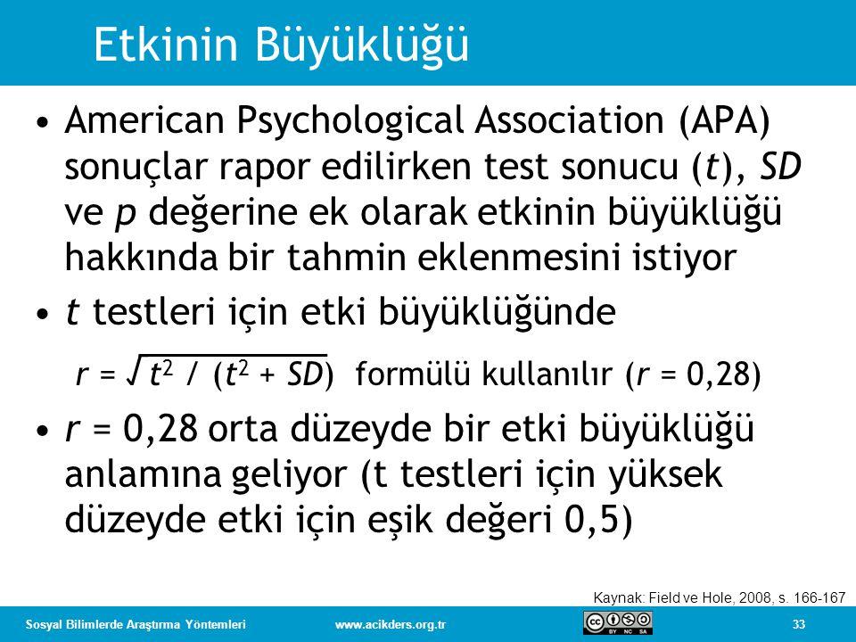 33Sosyal Bilimlerde Araştırma Yöntemleriwww.acikders.org.tr Etkinin Büyüklüğü American Psychological Association (APA) sonuçlar rapor edilirken test sonucu (t), SD ve p değerine ek olarak etkinin büyüklüğü hakkında bir tahmin eklenmesini istiyor t testleri için etki büyüklüğünde r = √ t 2 / (t 2 + SD) formülü kullanılır (r = 0,28) r = 0,28 orta düzeyde bir etki büyüklüğü anlamına geliyor (t testleri için yüksek düzeyde etki için eşik değeri 0,5) Kaynak: Field ve Hole, 2008, s.