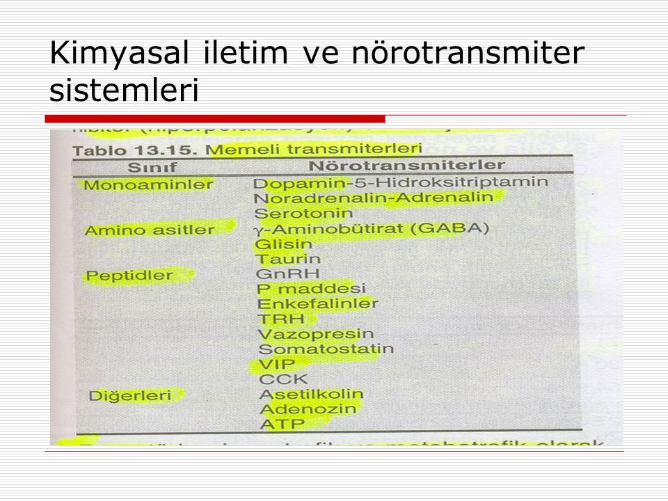 Kimyasal iletim ve nörotransmiter sistemleri
