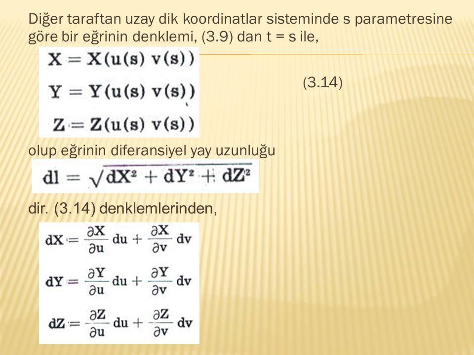 Diğer taraftan uzay dik koordinatlar sisteminde s parametresine göre bir eğrinin denklemi, (3.9) dan t = s ile, (3.14) olup eğrinin diferansiyel yay uzunluğu dir.