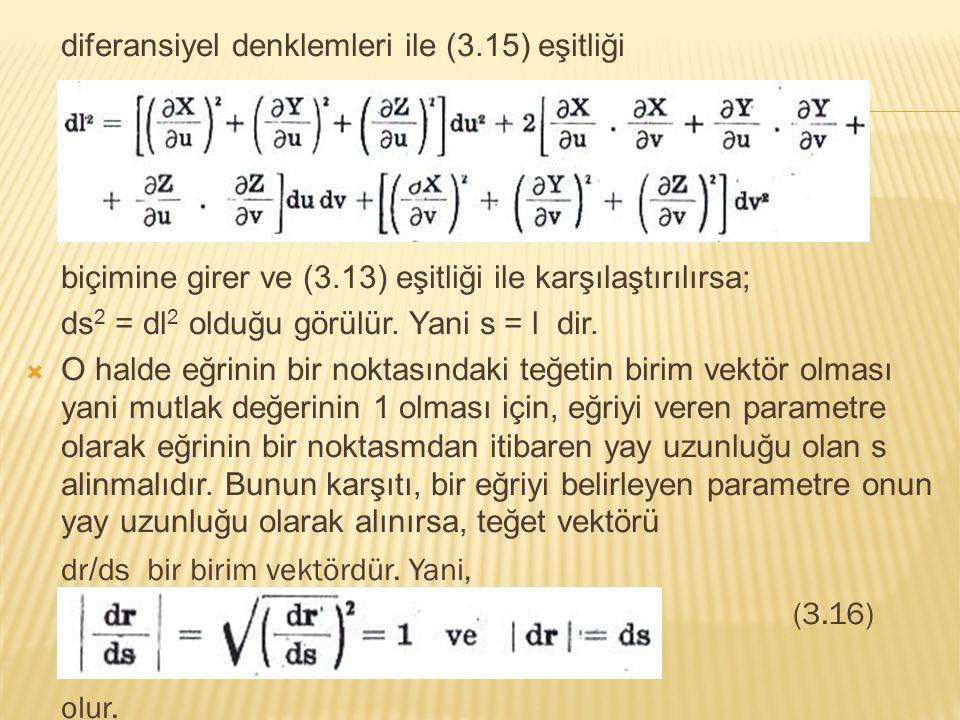 diferansiyel denklemleri ile (3.15) eşitliği biçimine girer ve (3.13) eşitliği ile karşılaştırılırsa; ds 2 = dl 2 olduğu görülür. Yani s = l dir.  O