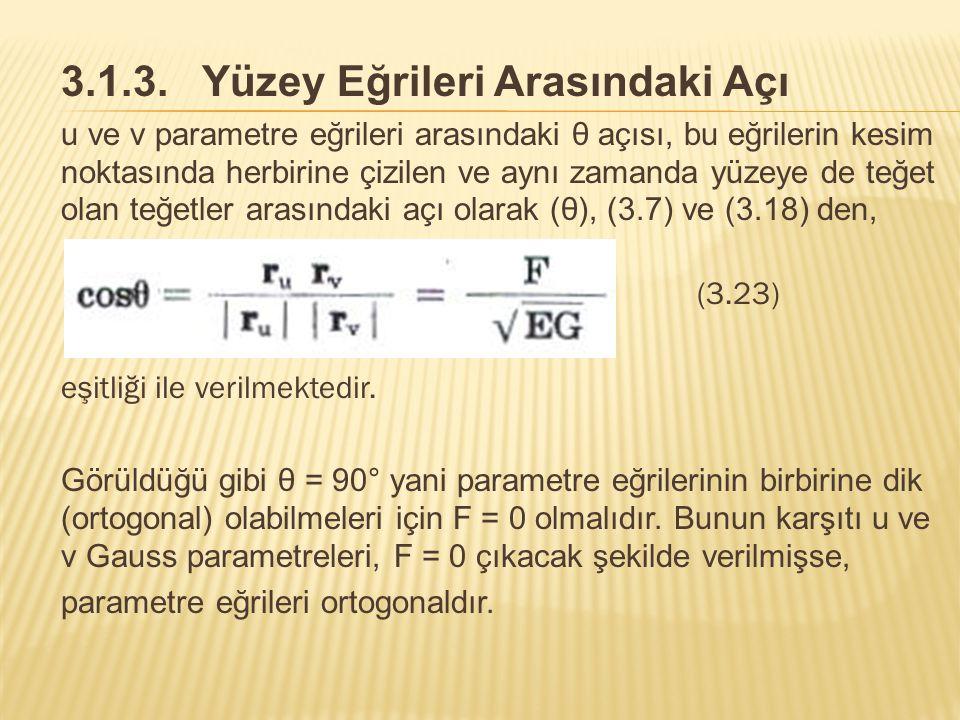3.1.3. Yüzey Eğrileri Arasındaki Açı u ve v parametre eğrileri arasındaki θ açısı, bu eğrilerin kesim noktasında herbirine çizilen ve aynı zamanda yüz