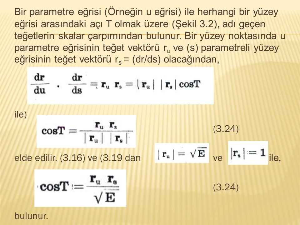Bir parametre eğrisi (Örneğin u eğrisi) ile herhangi bir yüzey eğrisi arasındaki açı T olmak üzere (Şekil 3.2), adı geçen teğetlerin skalar çarpımında