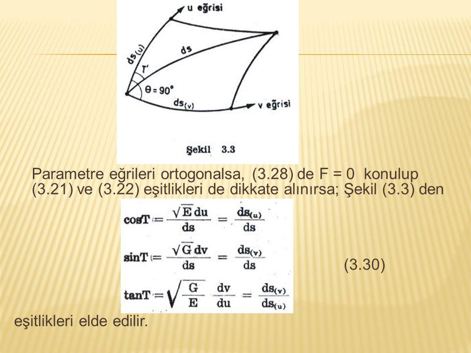 Parametre eğrileri ortogonalsa, (3.28) de F = 0 konulup (3.21) ve (3.22) eşitlikleri de dikkate alınırsa; Şekil (3.3) den (3.30) eşitlikleri elde edilir.