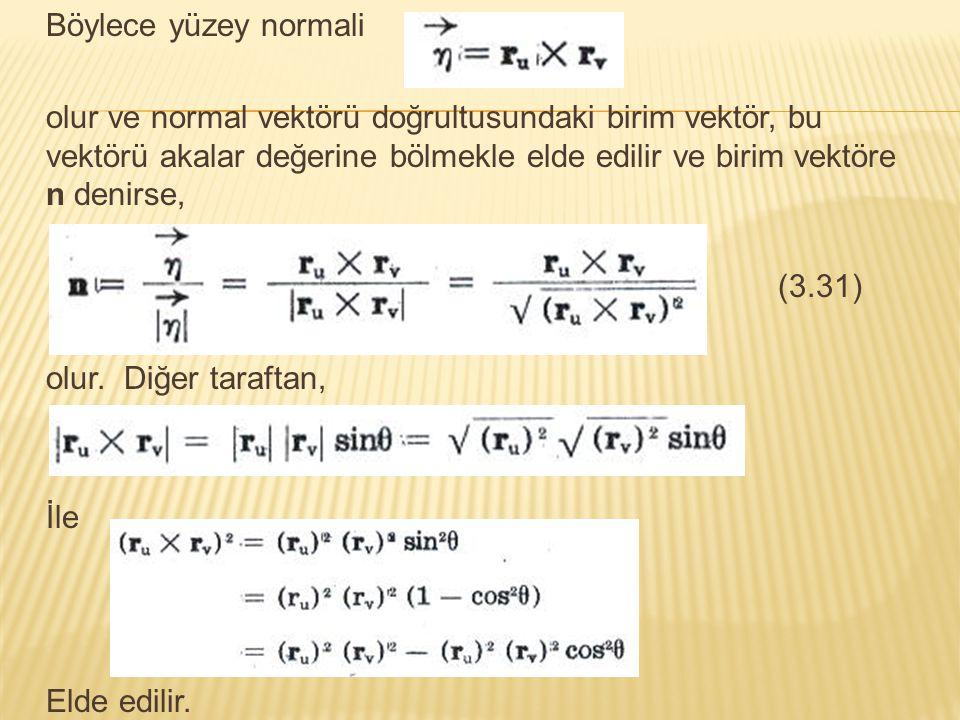Böylece yüzey normali olur ve normal vektörü doğrultusundaki birim vektör, bu vektörü akalar değerine bölmekle elde edilir ve birim vektöre n denirse,