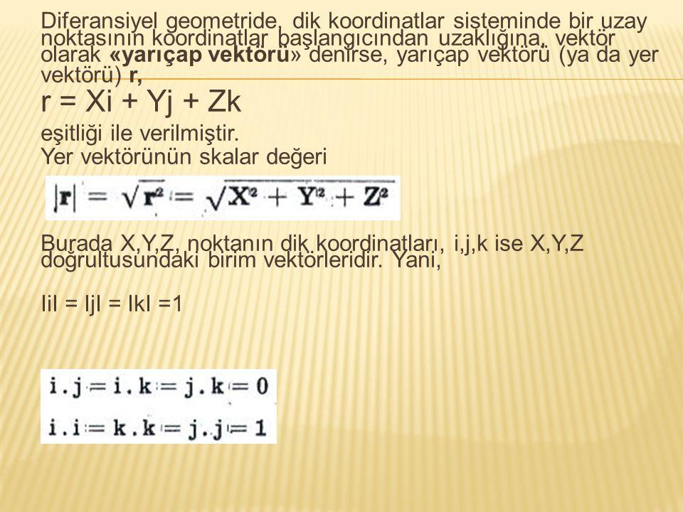 Diferansiyel geometride, dik koordinatlar sisteminde bir uzay noktasının koordinatlar başlangıcından uzaklığına, vektör olarak «yarıçap vektörü» denir