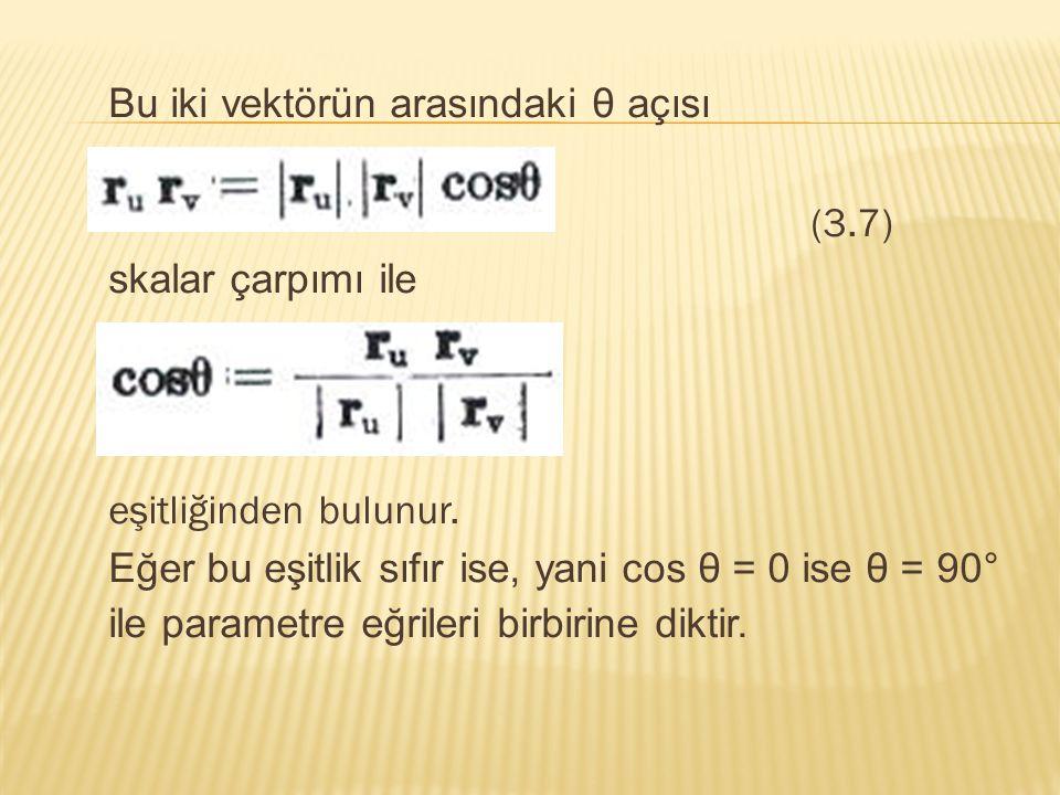 Bu iki vektörün arasındaki θ açısı (3.7) skalar çarpımı ile eşitliğinden bulunur. Eğer bu eşitlik sıfır ise, yani cos θ = 0 ise θ = 90° ile parametre
