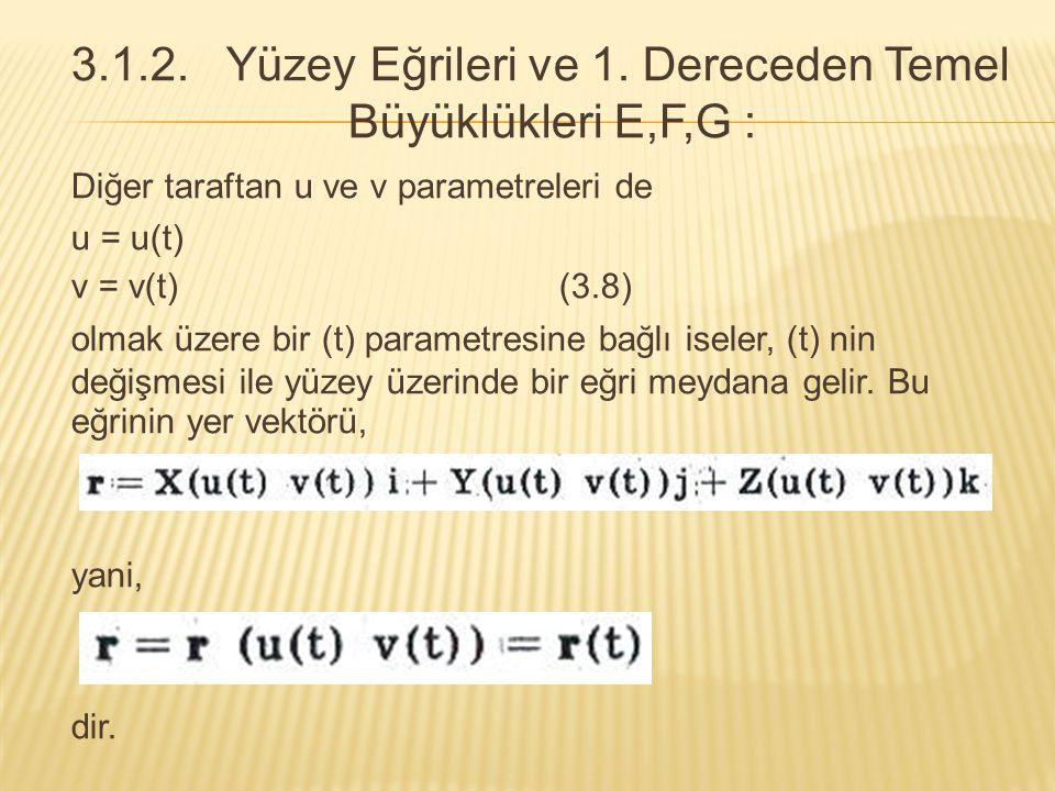 3.1.2. Yüzey Eğrileri ve 1. Dereceden Temel Büyüklükleri E,F,G : Diğer taraftan u ve v parametreleri de u = u(t) v = v(t)(3.8) olmak üzere bir (t) par