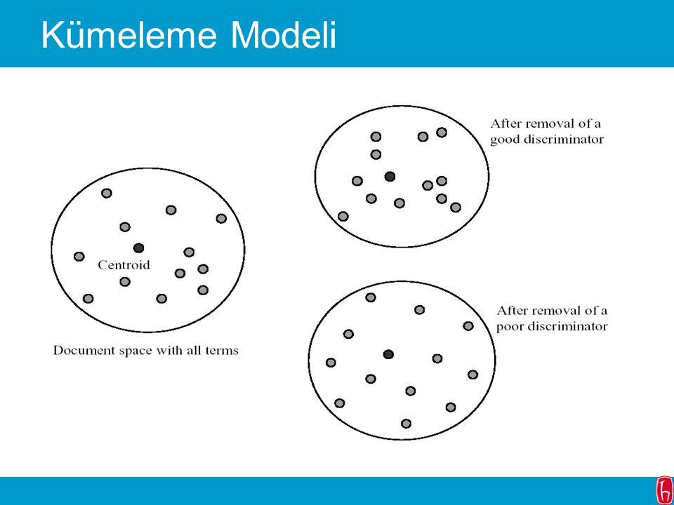 Kümeleme Modeli