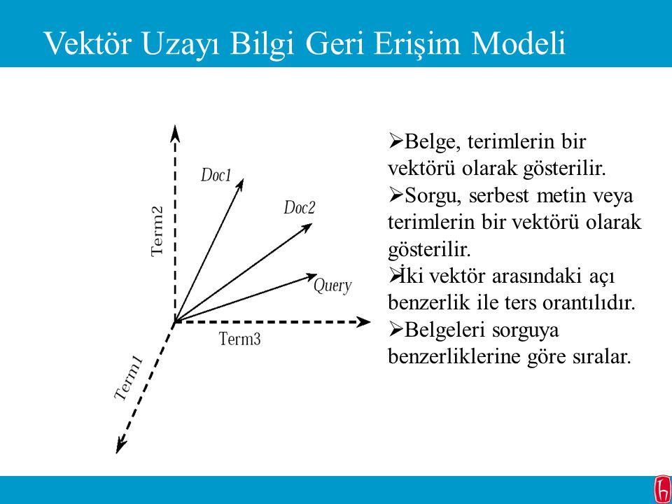 Vektör Uzayı Bilgi Geri Erişim Modeli  Belge, terimlerin bir vektörü olarak gösterilir.  Sorgu, serbest metin veya terimlerin bir vektörü olarak gös