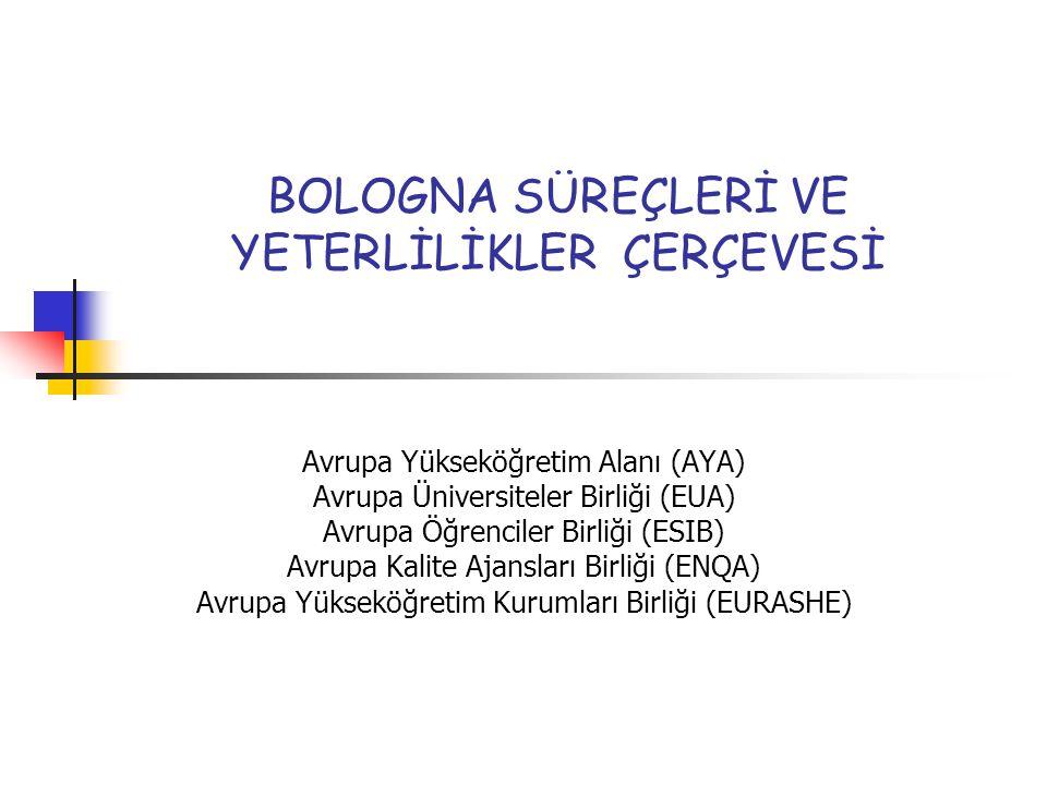 BOLOGNA SÜREÇLERİ VE YETERLİLİKLER ÇERÇEVESİ Avrupa Yükseköğretim Alanı (AYA) Avrupa Üniversiteler Birliği (EUA) Avrupa Öğrenciler Birliği (ESIB) Avrupa Kalite Ajansları Birliği (ENQA) Avrupa Yükseköğretim Kurumları Birliği (EURASHE)