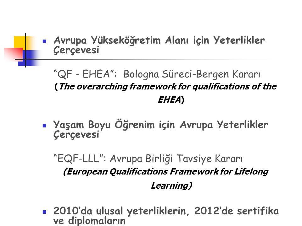 Avrupa Yükseköğretim Alanı için Yeterlikler Çerçevesi QF - EHEA : Bologna Süreci-Bergen Kararı (The overarching framework for qualifications of the EHEA) Yaşam Boyu Öğrenim için Avrupa Yeterlikler Çerçevesi EQF-LLL : Avrupa Birliği Tavsiye Kararı (European Qualifications Framework for Lifelong Learning) 2010'da ulusal yeterliklerin, 2012'de sertifika ve diplomaların EQF'e uyumu kararı İki çerçevenin yaklaşımı benzerdir.