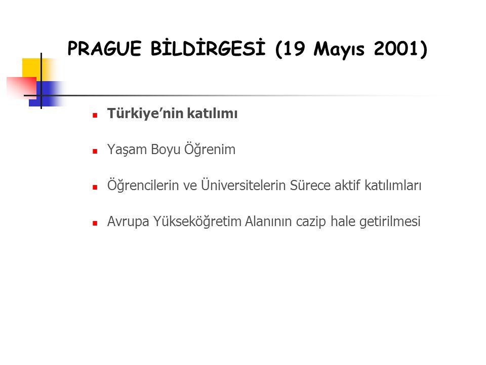 PRAGUE BİLDİRGESİ (19 Mayıs 2001)  Türkiye'nin katılımı Yaşam Boyu Öğrenim Öğrencilerin ve Üniversitelerin Sürece aktif katılımları Avrupa Yükseköğretim Alanının cazip hale getirilmesi