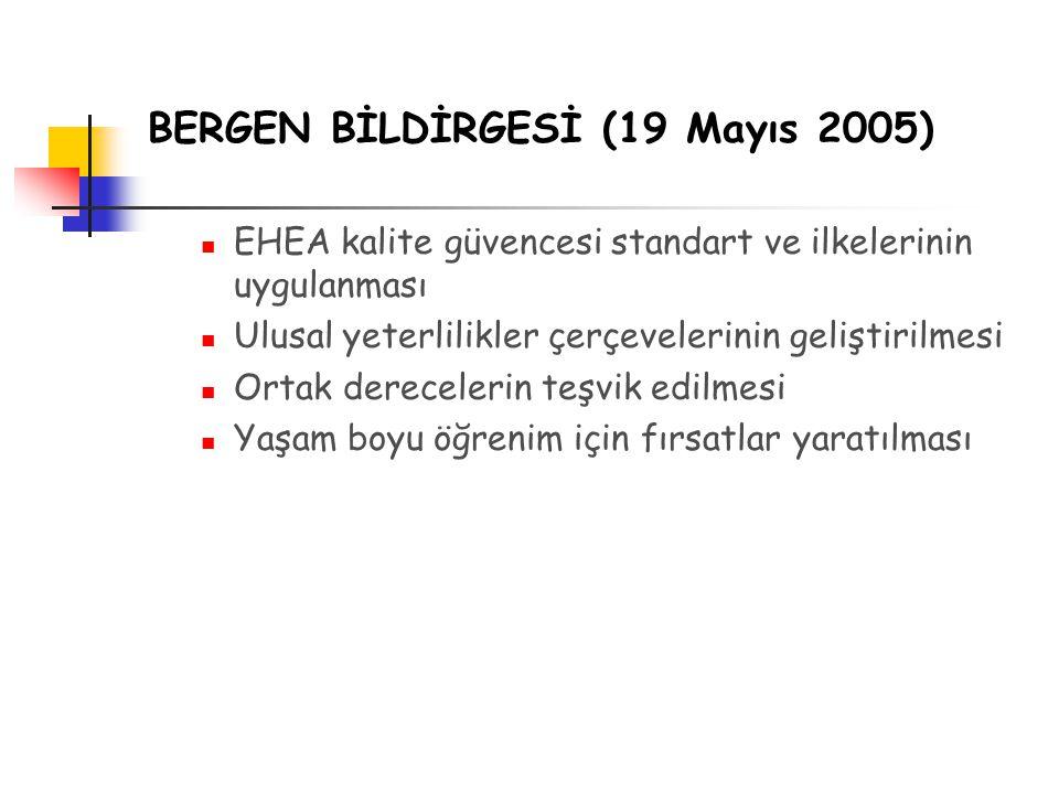 BERGEN BİLDİRGESİ (19 Mayıs 2005)  EHEA kalite güvencesi standart ve ilkelerinin uygulanması Ulusal yeterlilikler çerçevelerinin geliştirilmesi Ortak derecelerin teşvik edilmesi Yaşam boyu öğrenim için fırsatlar yaratılması