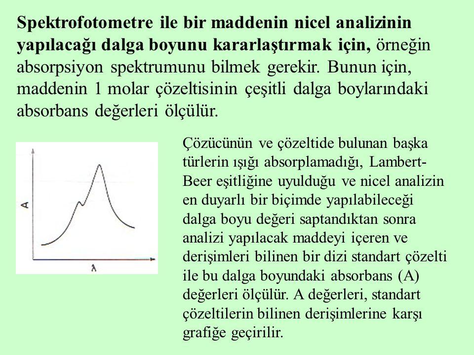 Spektrofotometre ile bir maddenin nicel analizinin yapılacağı dalga boyunu kararlaştırmak için, örneğin absorpsiyon spektrumunu bilmek gerekir. Bunun