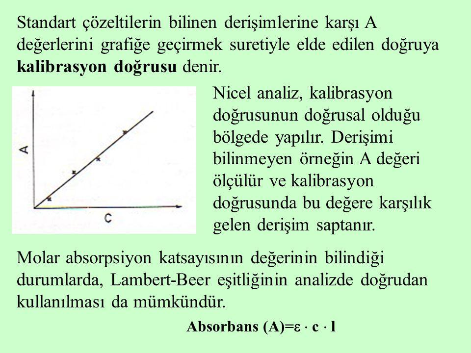 Standart çözeltilerin bilinen derişimlerine karşı A değerlerini grafiğe geçirmek suretiyle elde edilen doğruya kalibrasyon doğrusu denir. Nicel analiz