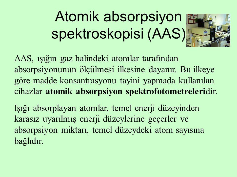 Atomik absorpsiyon spektroskopisi (AAS) AAS, ışığın gaz halindeki atomlar tarafından absorpsiyonunun ölçülmesi ilkesine dayanır. Bu ilkeye göre madde