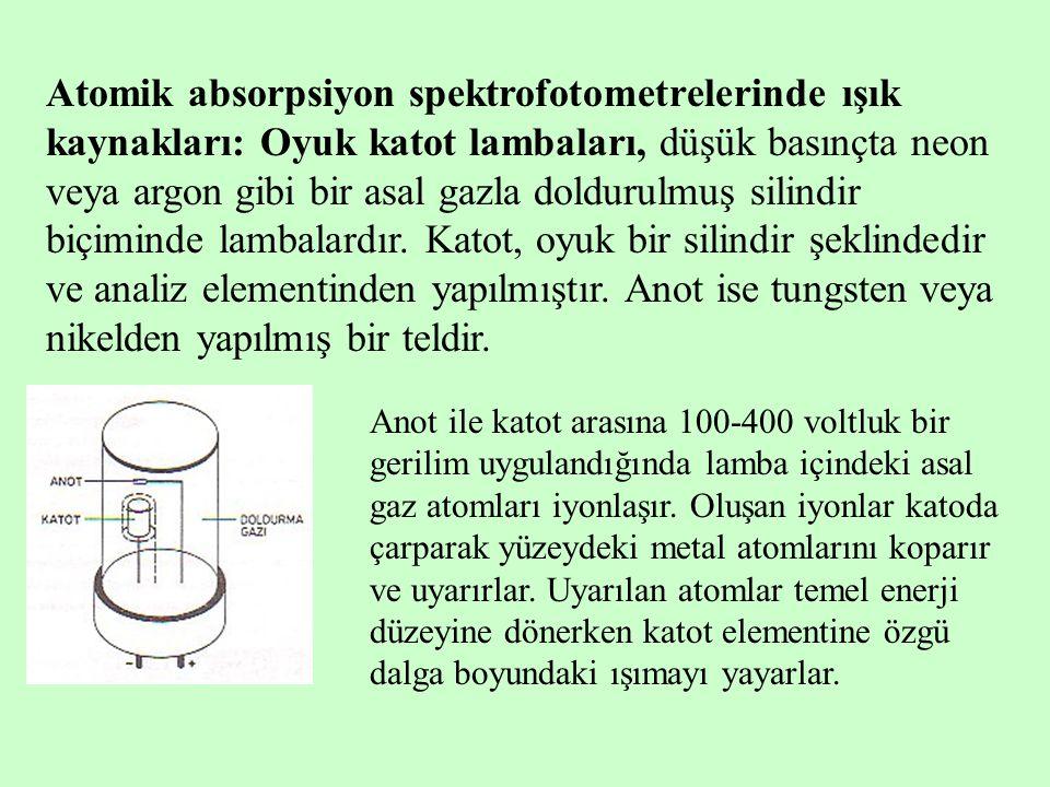 Atomik absorpsiyon spektrofotometrelerinde ışık kaynakları: Oyuk katot lambaları, düşük basınçta neon veya argon gibi bir asal gazla doldurulmuş silin
