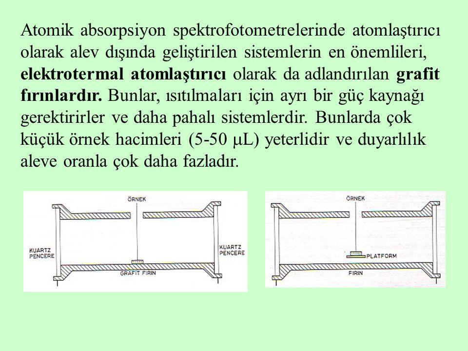 Atomik absorpsiyon spektrofotometrelerinde atomlaştırıcı olarak alev dışında geliştirilen sistemlerin en önemlileri, elektrotermal atomlaştırıcı olarak da adlandırılan grafit fırınlardır.