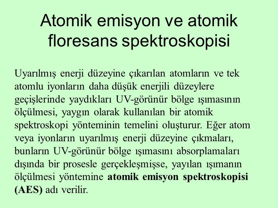 Atomik emisyon ve atomik floresans spektroskopisi Uyarılmış enerji düzeyine çıkarılan atomların ve tek atomlu iyonların daha düşük enerjili düzeylere