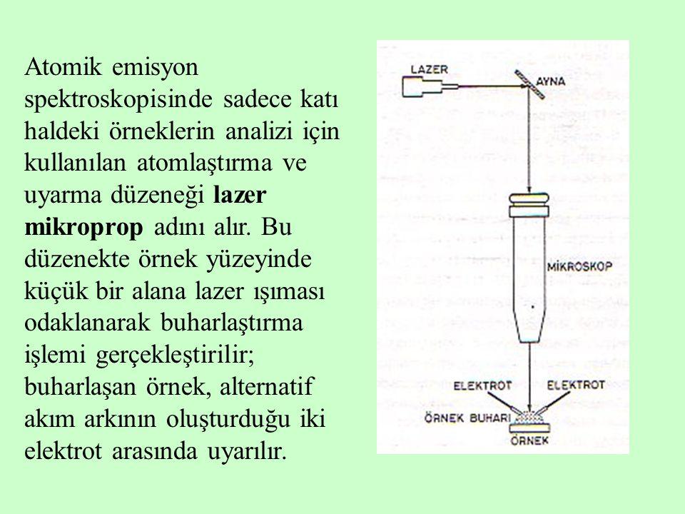 Atomik emisyon spektroskopisinde sadece katı haldeki örneklerin analizi için kullanılan atomlaştırma ve uyarma düzeneği lazer mikroprop adını alır. Bu