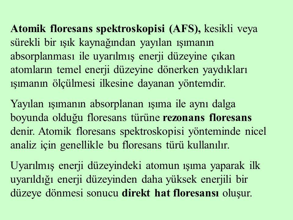 Atomik floresans spektroskopisi (AFS), kesikli veya sürekli bir ışık kaynağından yayılan ışımanın absorplanması ile uyarılmış enerji düzeyine çıkan at