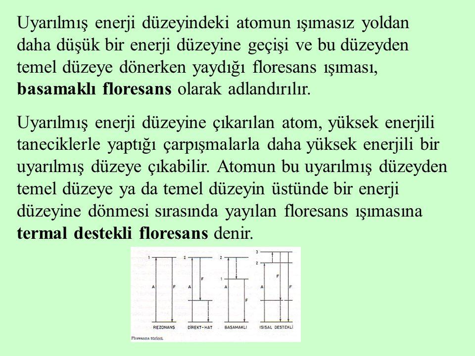 Uyarılmış enerji düzeyindeki atomun ışımasız yoldan daha düşük bir enerji düzeyine geçişi ve bu düzeyden temel düzeye dönerken yaydığı floresans ışıma