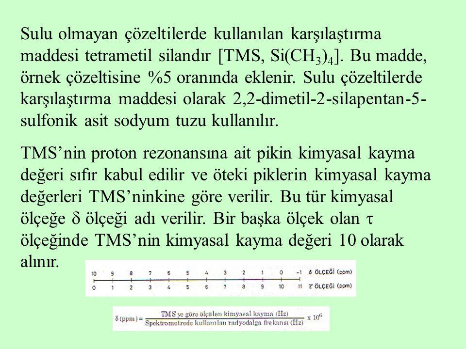 Sulu olmayan çözeltilerde kullanılan karşılaştırma maddesi tetrametil silandır [TMS, Si(CH 3 ) 4 ].