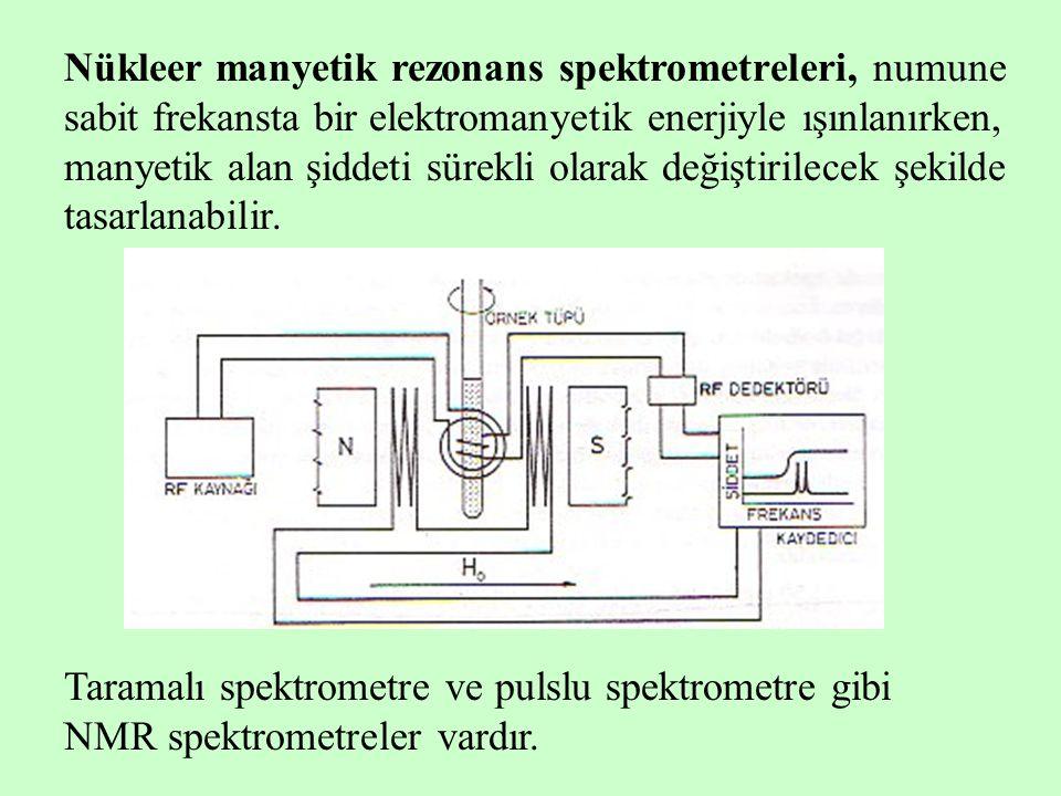 Nükleer manyetik rezonans spektrometreleri, numune sabit frekansta bir elektromanyetik enerjiyle ışınlanırken, manyetik alan şiddeti sürekli olarak de