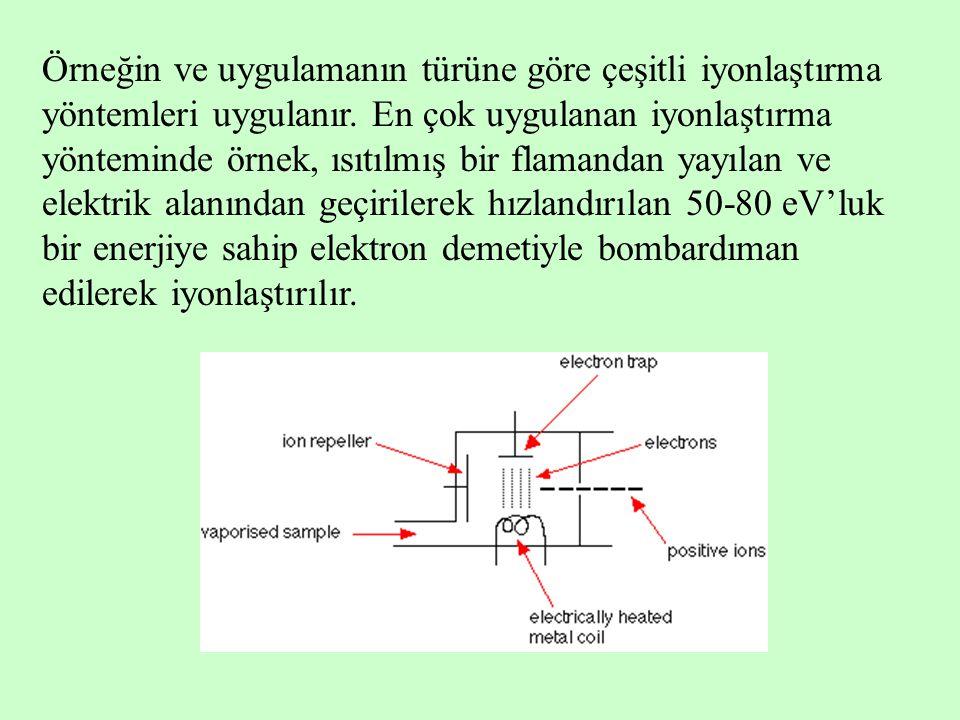 Örneğin ve uygulamanın türüne göre çeşitli iyonlaştırma yöntemleri uygulanır. En çok uygulanan iyonlaştırma yönteminde örnek, ısıtılmış bir flamandan