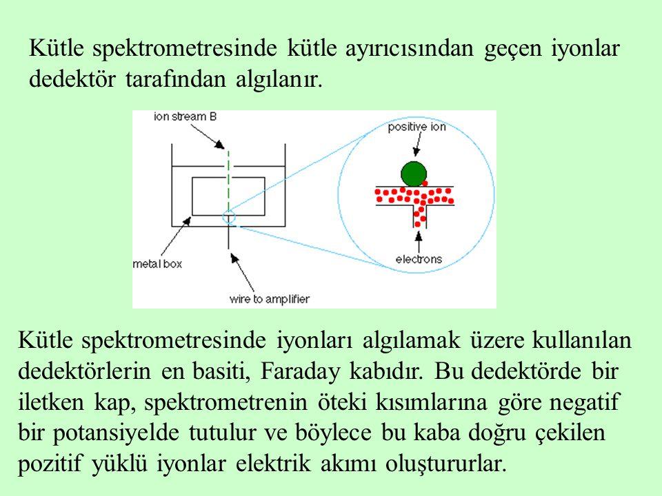 Kütle spektrometresinde kütle ayırıcısından geçen iyonlar dedektör tarafından algılanır. Kütle spektrometresinde iyonları algılamak üzere kullanılan d