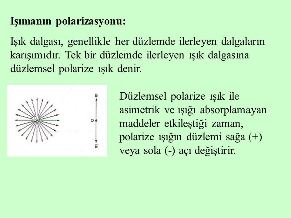 Işımanın polarizasyonu: Işık dalgası, genellikle her düzlemde ilerleyen dalgaların karışımıdır.