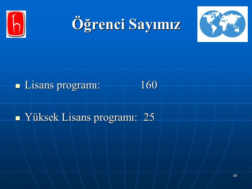 10 Öğrenci Sayımız Lisans programı: 160 Lisans programı: 160 Yüksek Lisans programı: 25 Yüksek Lisans programı: 25