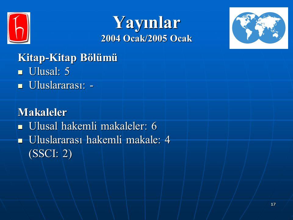 17 Yayınlar 2004 Ocak/2005 Ocak Kitap-Kitap Bölümü Ulusal: 5 Ulusal: 5 Uluslararası: - Uluslararası: -Makaleler Ulusal hakemli makaleler: 6 Ulusal hak