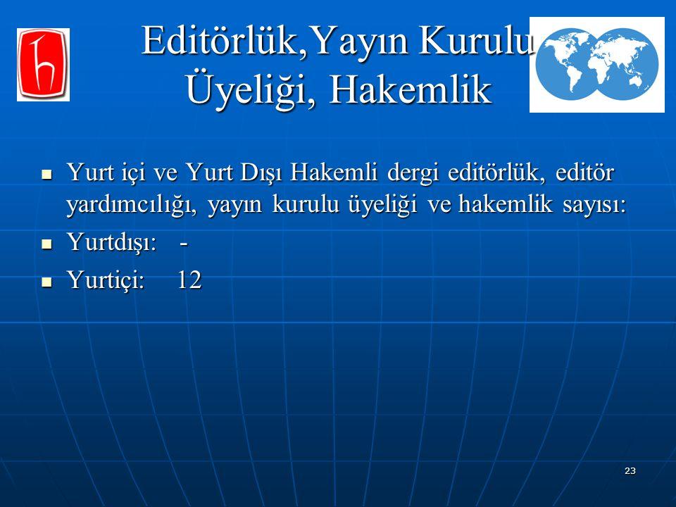 23 Editörlük,Yayın Kurulu Üyeliği, Hakemlik Yurt içi ve Yurt Dışı Hakemli dergi editörlük, editör yardımcılığı, yayın kurulu üyeliği ve hakemlik sayıs