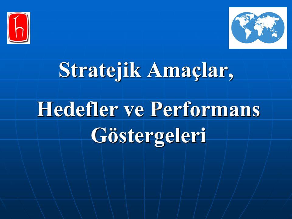 Stratejik Amaçlar, Hedefler ve Performans Göstergeleri