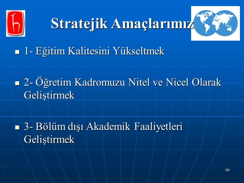 50 Stratejik Amaçlarımız 1- Eğitim Kalitesini Yükseltmek 1- Eğitim Kalitesini Yükseltmek 2- Öğretim Kadromuzu Nitel ve Nicel Olarak Geliştirmek 2- Öğr