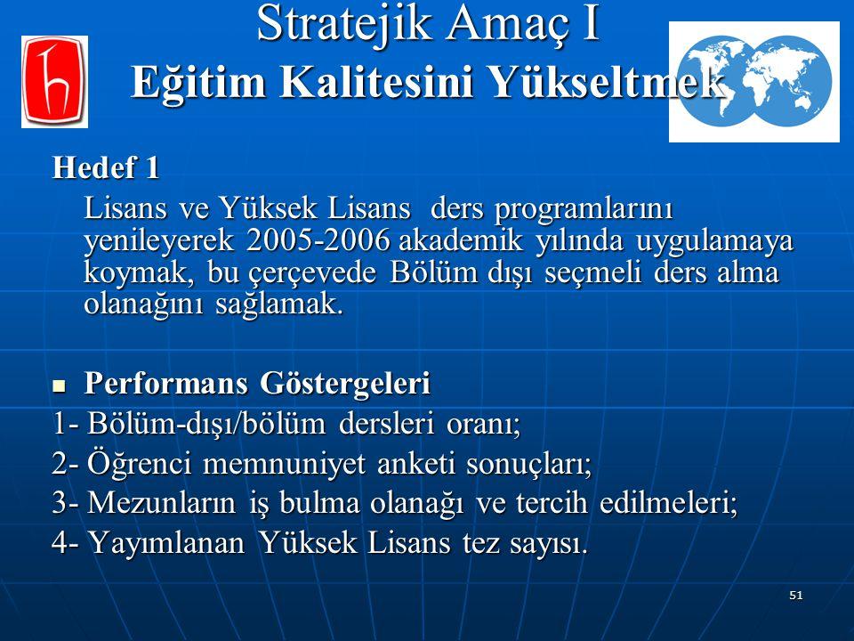 51 Stratejik Amaç I Eğitim Kalitesini Yükseltmek Hedef 1 Lisans ve Yüksek Lisans ders programlarını yenileyerek 2005-2006 akademik yılında uygulamaya