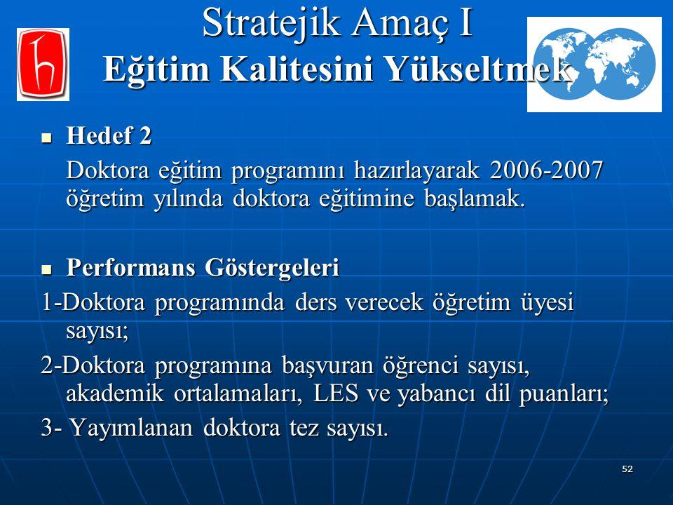 52 Stratejik Amaç I Eğitim Kalitesini Yükseltmek Hedef 2 Hedef 2 Doktora eğitim programını hazırlayarak 2006-2007 öğretim yılında doktora eğitimine ba